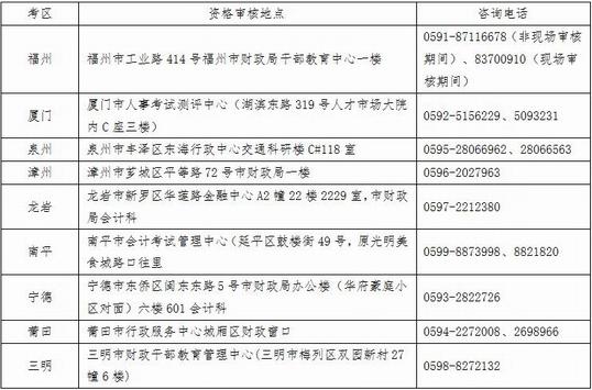 建省2016年注册会计师考试报名资格审核详情