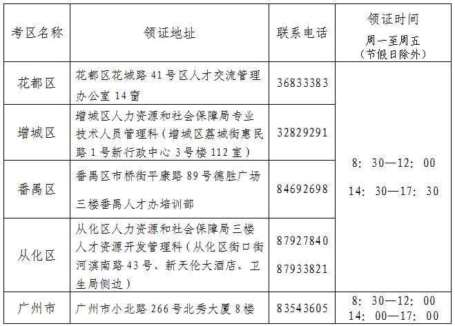 2019年广州经济师报考_广州2019年经济师什么时候报名
