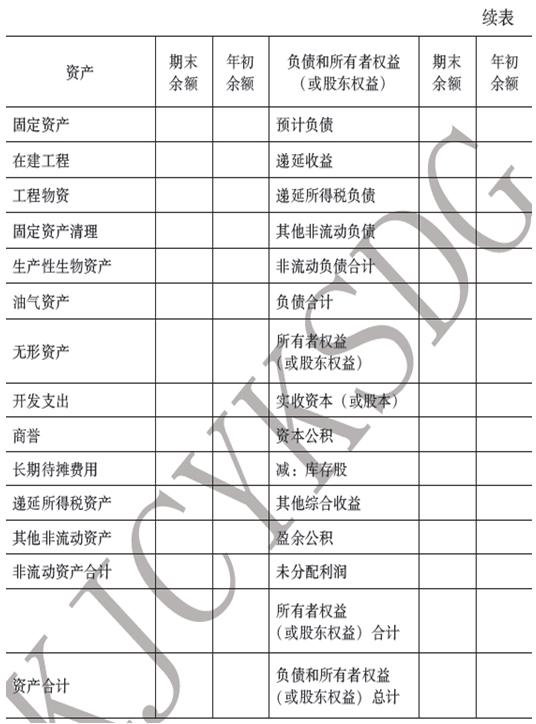 会计从业考试《会计基础》大纲修订通知(2017年起施行)