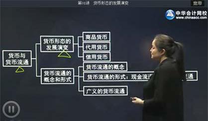 初级经济师名师陈小莉