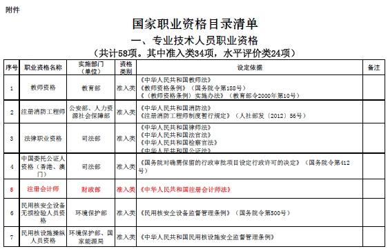 国家职业资格目录清单公示