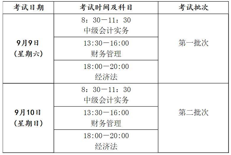 2017年中级会计职称各科目具体考试时间