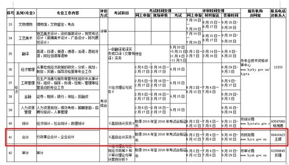 关于2017年北京高级会计师评审工作安排通知