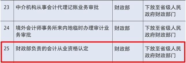 """国务院下放会计从业资格认定""""审批权"""""""