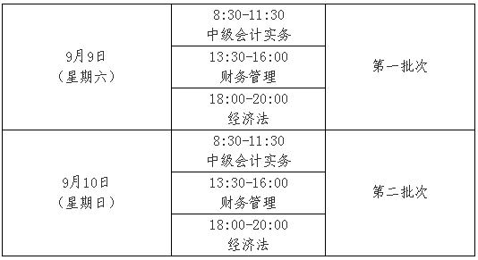 江西2017年中级会计职称考试报名时间为3月10日-30日