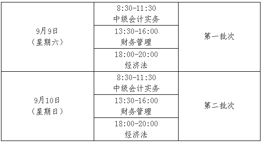 上海2017年中级会计职称考试报名3月13日起