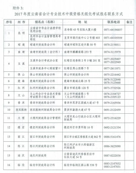 云南2017年中级会计职称考试报名时间为3月1日-31日