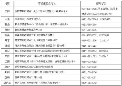 辽宁2017年中级会计职称考试报名时间为3月7日至31日