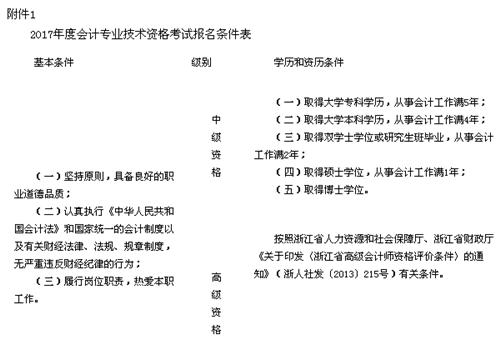 浙江2017年中级会计职称考试报名时间为3月16日-31日