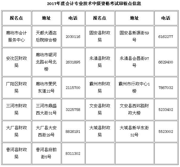 河北廊坊2017年中级会计职称考试报名时间为3月6日-24日