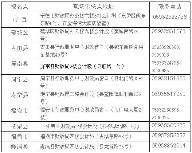 福建宁德2017年中级会计职称考试报名时间为3月1日-28日