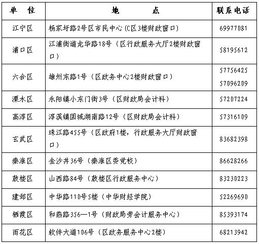 江苏南京2016年中级会计职称证书领取通知