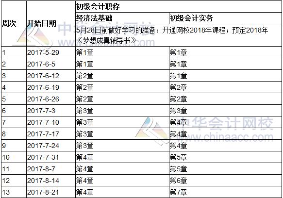 2018年初级会计职称考试预习计划表