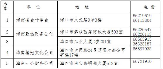 海南2017年中级会计职称考试补报名时间为7月6日-9日