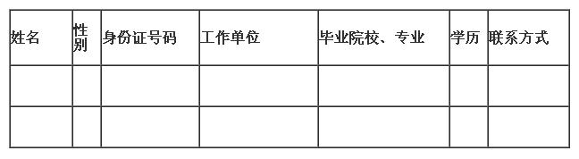 福建永安2017年中级会计职称考试合格人员及办理手续通知
