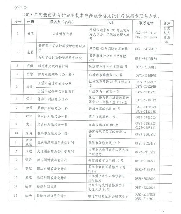 云南2018年中级会计职称考试报名时间