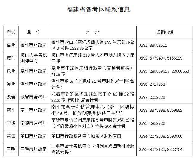 2018年福建省考试报名简章