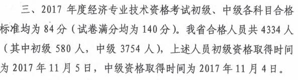 2017经济师报名浙江图片