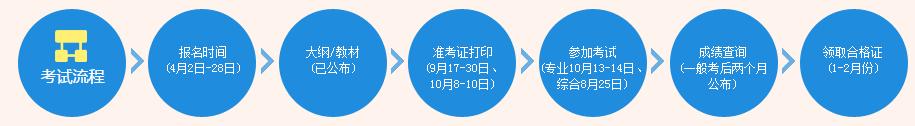 2018中注协报名入口:http://cpaexam.cicpa.org.cn