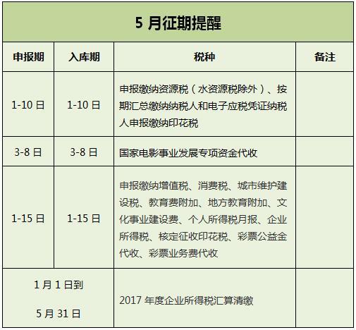 2018年5月纳税申报办税日历(附5月新规)