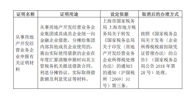 上海市税务局关于取消部分证明事项的公告