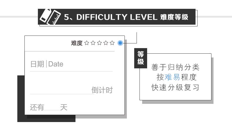 错题本详情7