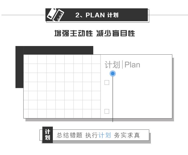 错题本详情4