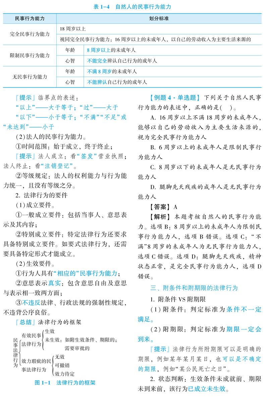 经济法指南内页1