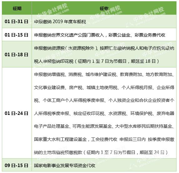 2019年10月纳税申报办税日历 附:10月新规