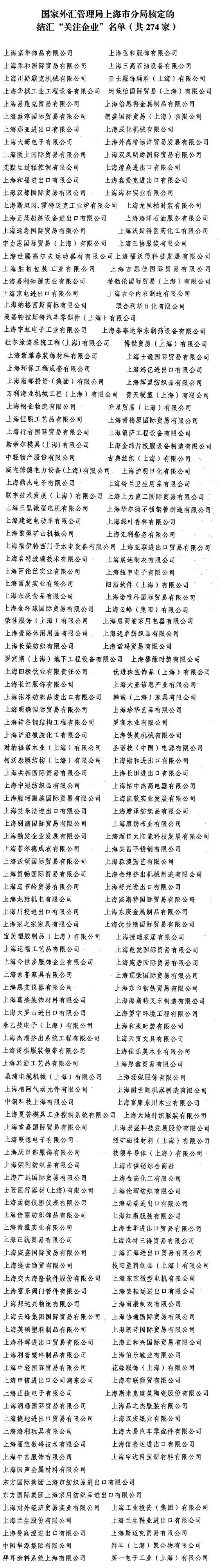 """关于国家外汇管理局上海市分局核定的结汇""""关注企业""""名单的通知"""