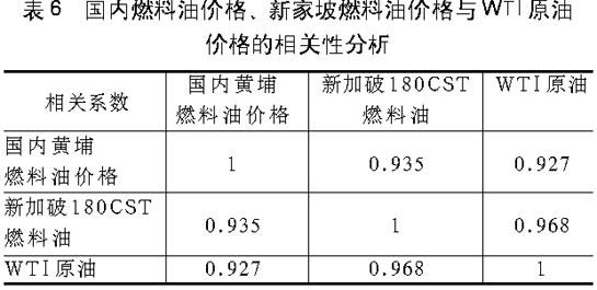 金凯讯财经资讯_数据来源为文华财经与金凯讯石化财经资讯.