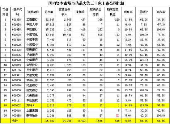 收入证明范本_揭秘朝鲜人民真实收入_营业收入交税