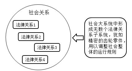 2019经济法律基础_2019 经济法基础 预习知识点 会计档案处置