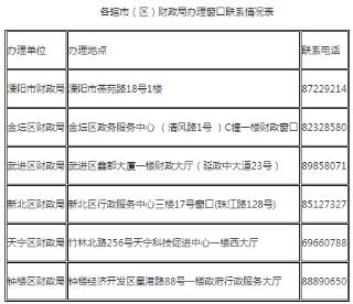 江苏常州关于2018年高会成绩查询有关事项通知