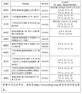 广东省广州市2018年初级会计证书领取通知已发布