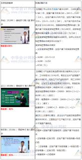 中华会计网校2018年中级财务管理A卷考点命中率就是这么高!