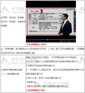 中华会计网校2018年中级经济法B卷考点命中率就是这么高!
