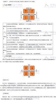 2019年高级会计实务知识点:业务组合管理模型