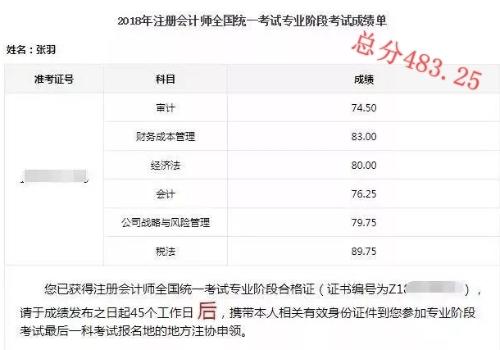 中华会计网校2018年483.25分注会状元分享考试经验 中华会计网校2018年483.25分注会状元分享考试经验