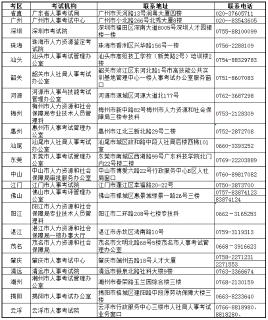 广东省直审计师初/中级审计专业技术资格考后审核1月8日止