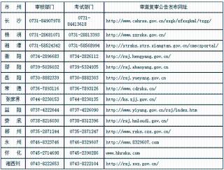 湖南省2018年度审计师考后资格复审于1月16日前完成