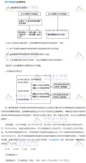 2019中级会计实务知识点:资产负债表日后调整事项