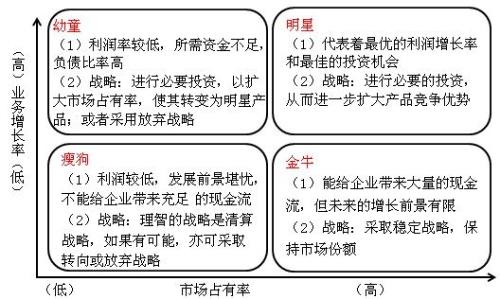 2019年经济师改分_2019年经济师考试改革,考试难度加大