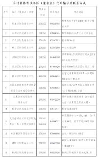 2018年武汉市中级会计职称考试的合格证可以领取啦!