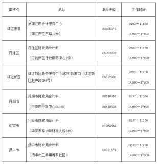 江苏镇江2018会计中级职称合格证书可以领取啦!