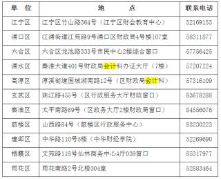江苏南京2018中级会计师合格证书开始领取啦!