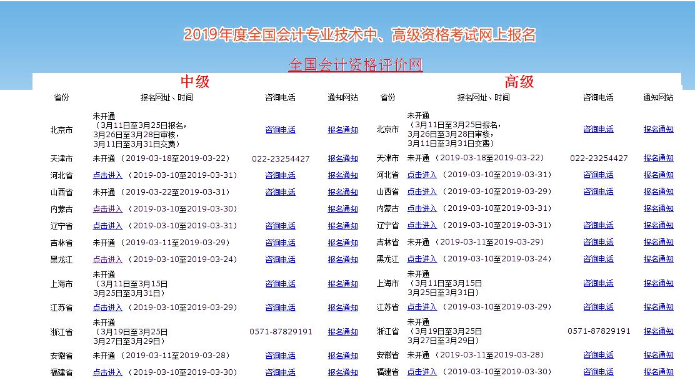 2019年河北中级会计职称报名入口已开通