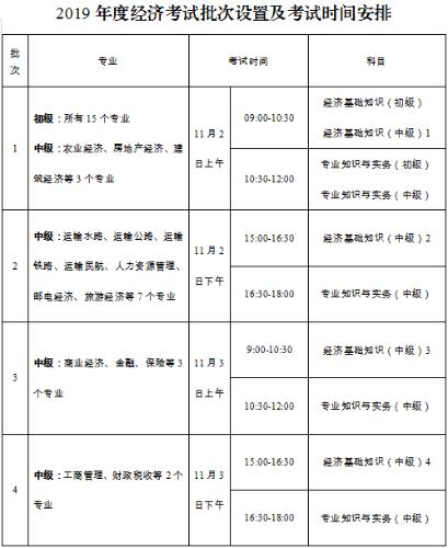 2019年经济师初级讲义_2019年初级经济师考试财政税收辅导讲义 第二章第一节