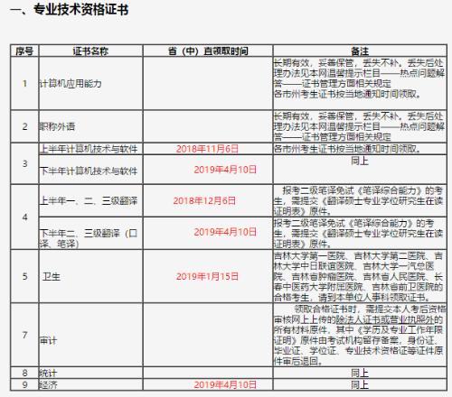2019nV南经济师_...15年沈阳高级经济师职称评审条件 -小南易登网