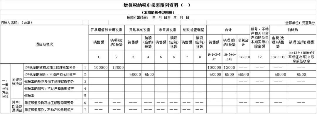 2019年增值税申报指南(一)开具13%税率发票申报表填写案例